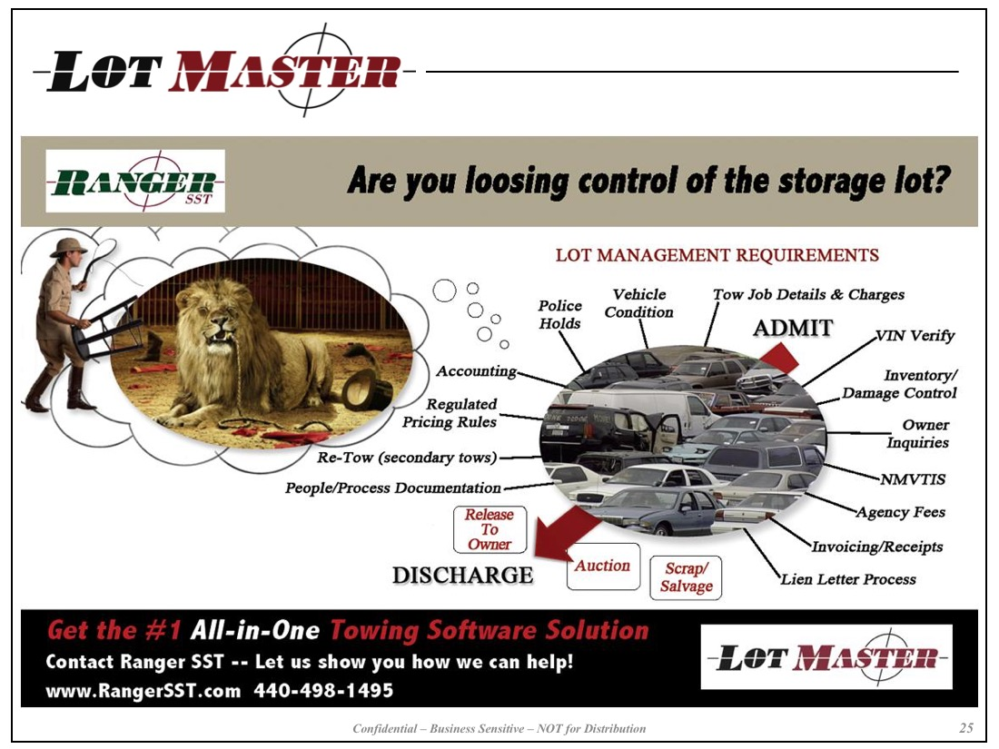 LotMaster Vehicle Tracking