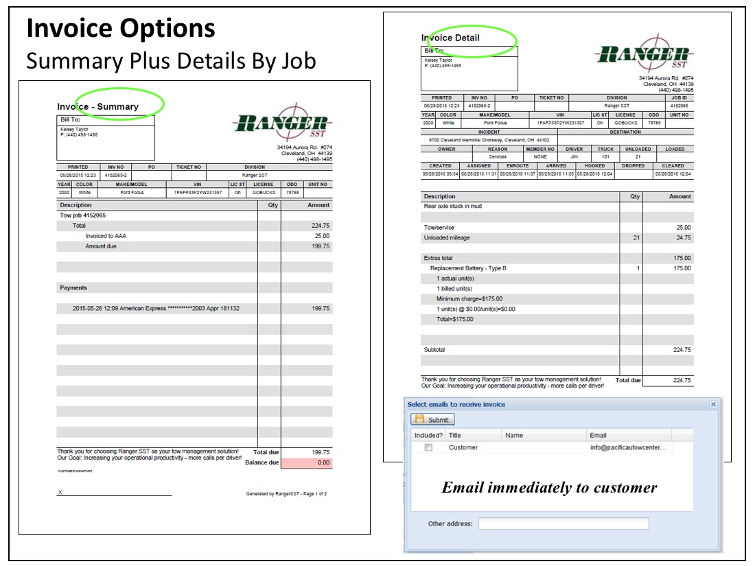 Ranger SST Invoice Summary