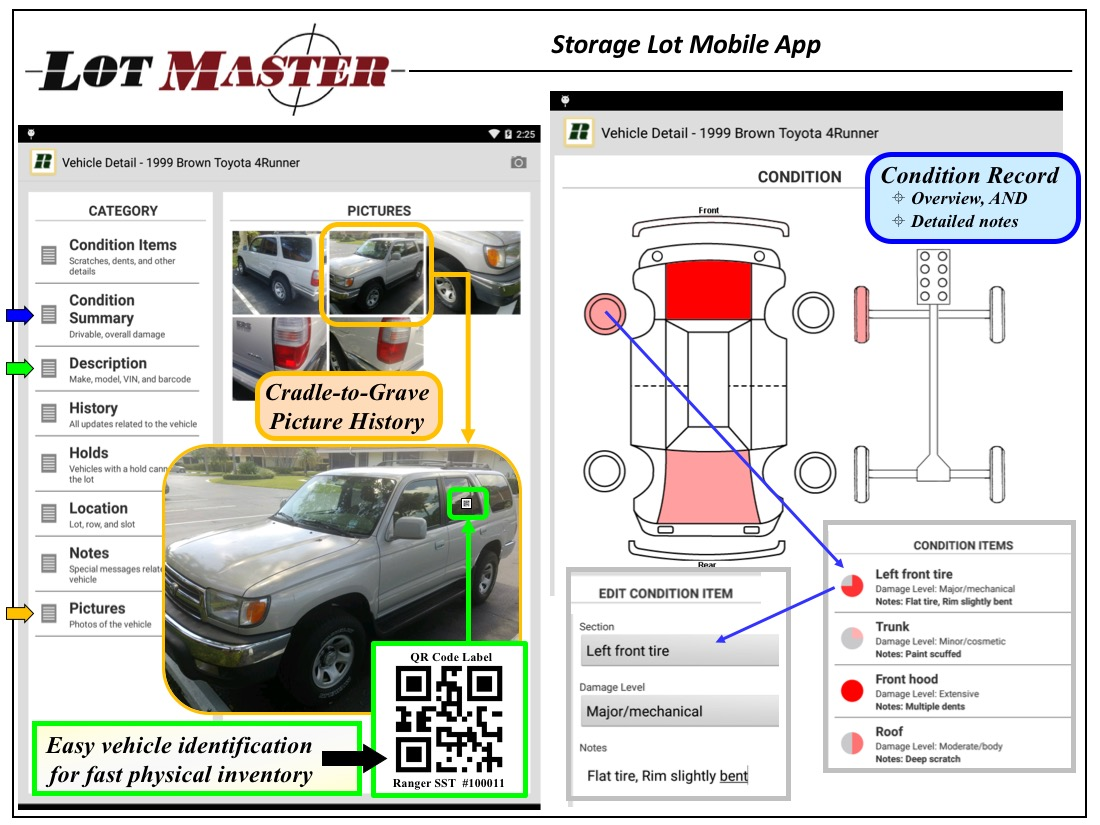 LotMaster Storage Lot Mobile App