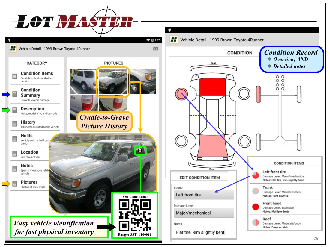 LotMaster Mobile App