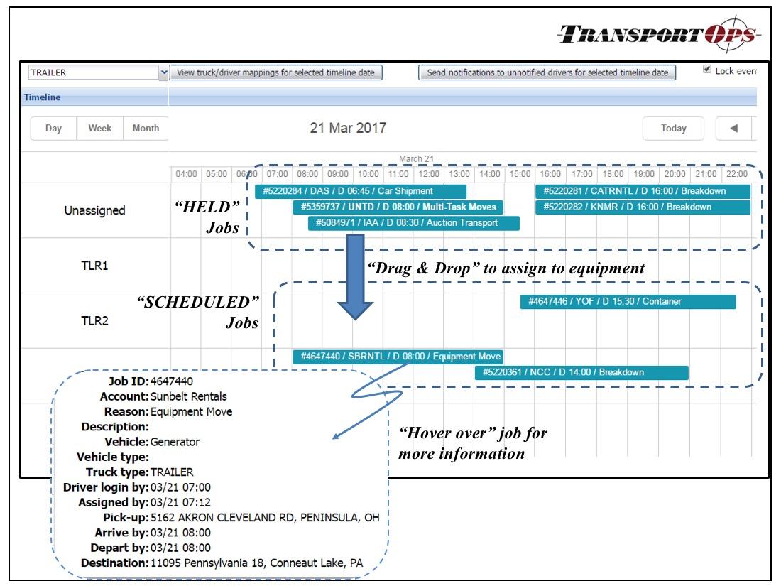 TransportOps Scheduling