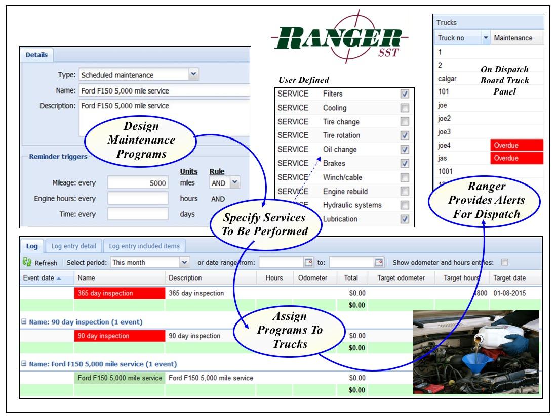 Ranger SST Truck Maintenance