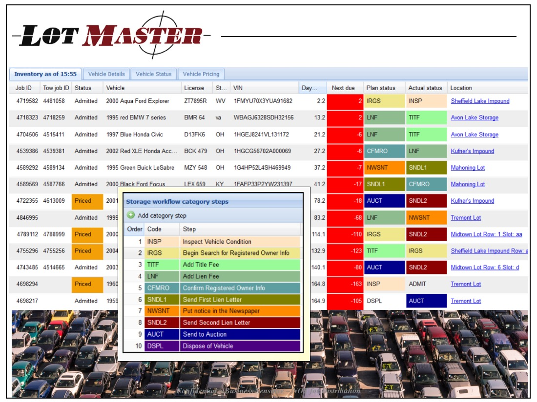 LotMaster Workflow Management