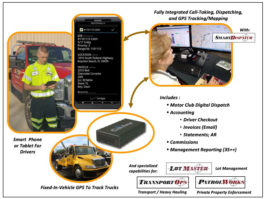Towing/GPS Tracking | Ranger SST Tow Management Solutions on